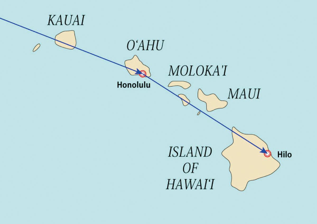 Makali\'i in Hawai\'i
